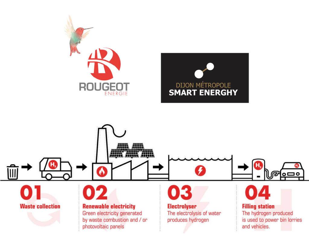 2020.Rougeot Energie Dijon Metropole SchemaEN 2
