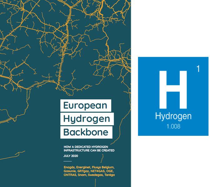 European Hydrogen Backbone Plan