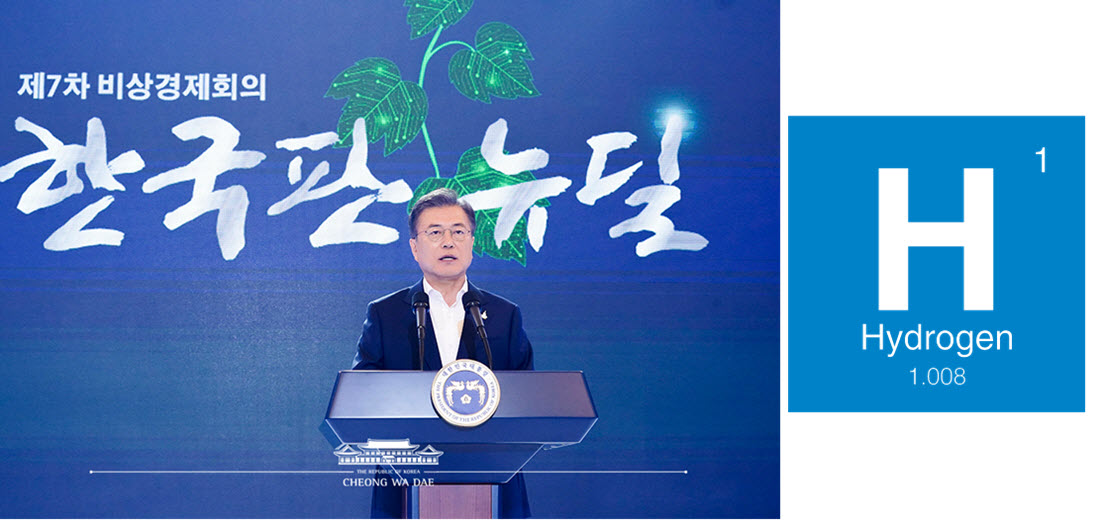 Korea Green Deal Hydrogen