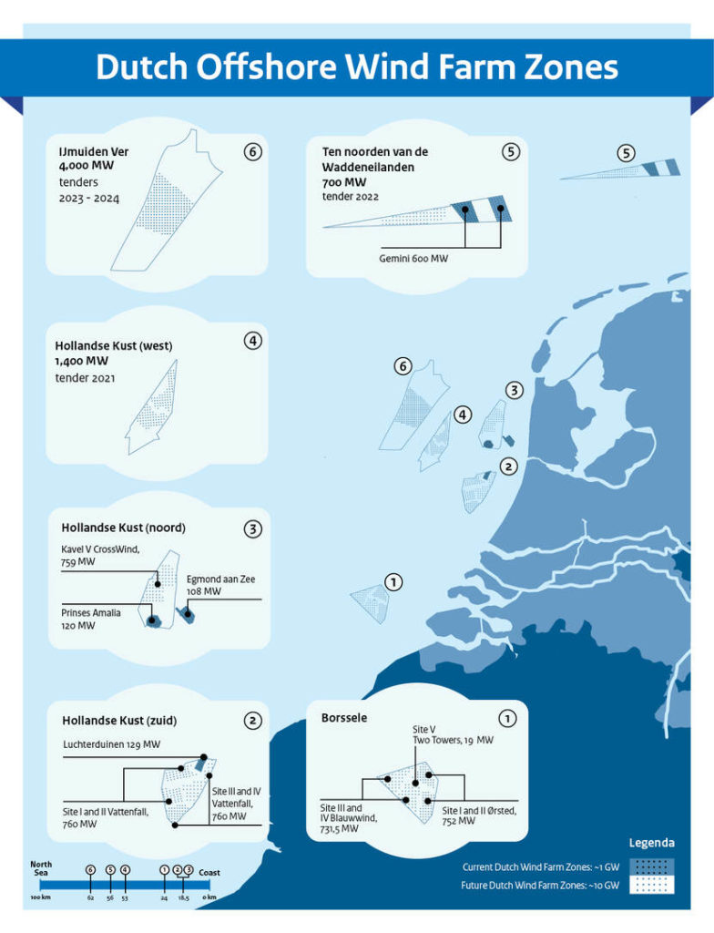 dutch offshore wind farm zones vjuly2020