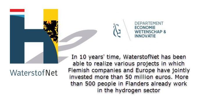 waterstofnet 1