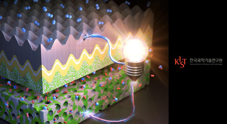 KIST 3 dimensional production of SOFC