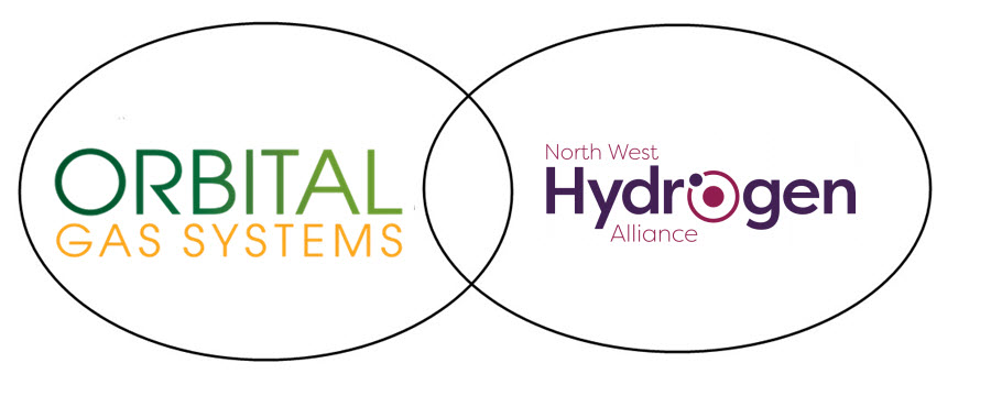 Orbital Gas Systems Joins NWHA