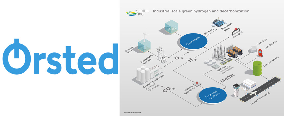 Orsted Westkuste Green Hydrogen