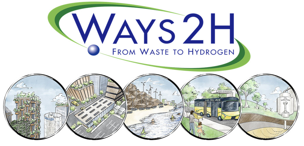 Ways2H Project