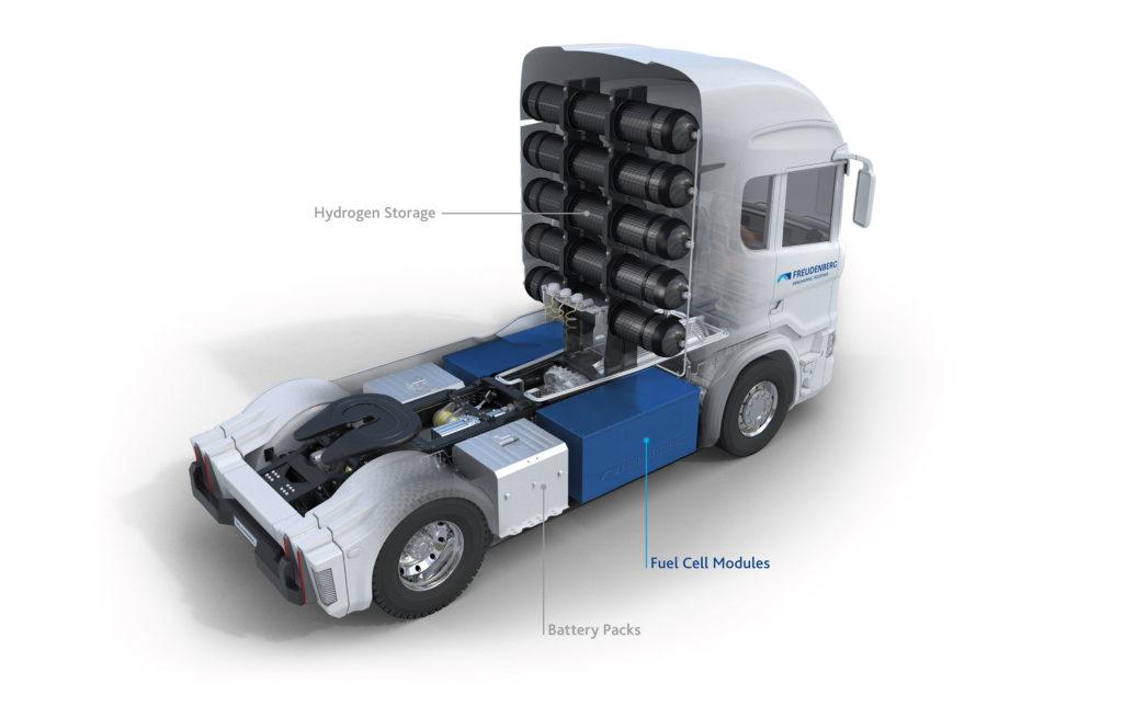 FST Fuel Cell Truck FC Modul EN
