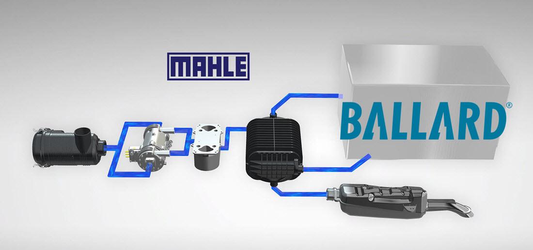 Mahle Fuel Cell System Ballard
