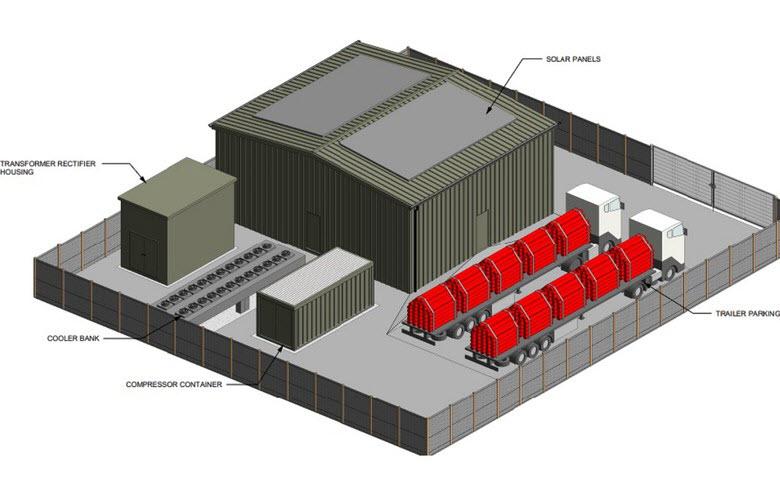 Nottinghamshire Hydrogen Project