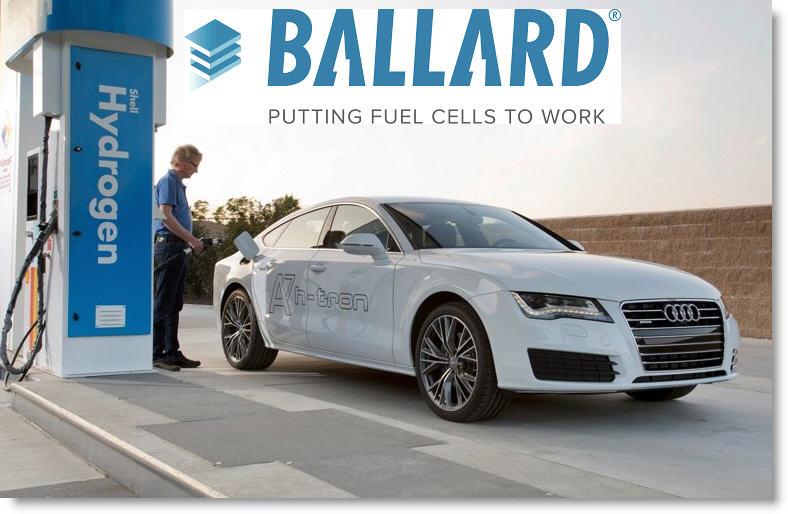 Ballard Audi