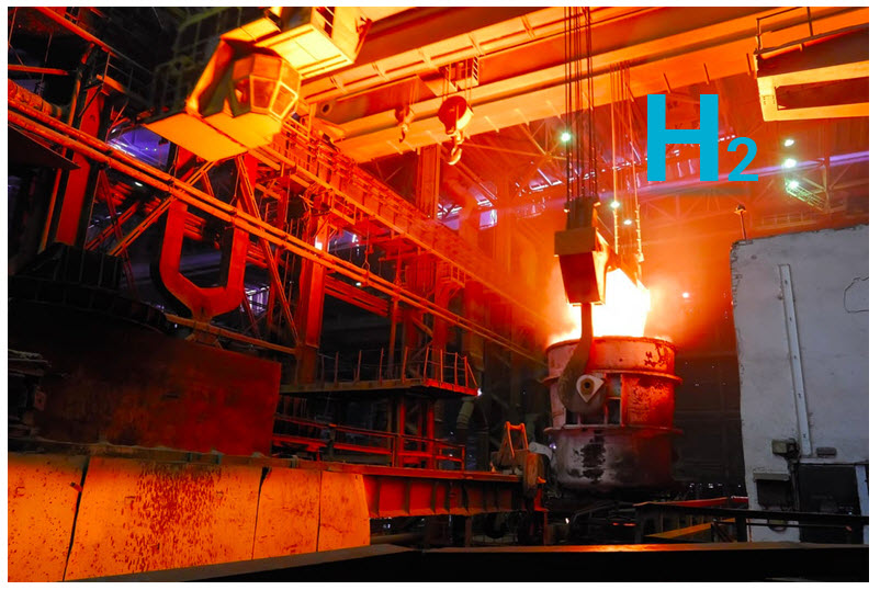 H2 Steel Making