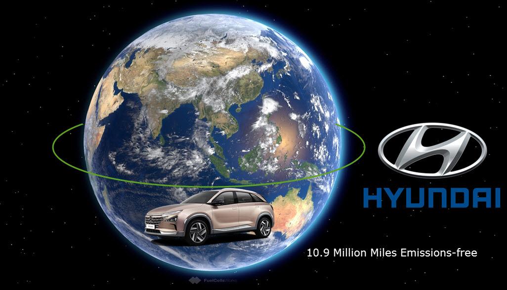 Hyundai Round the World 1