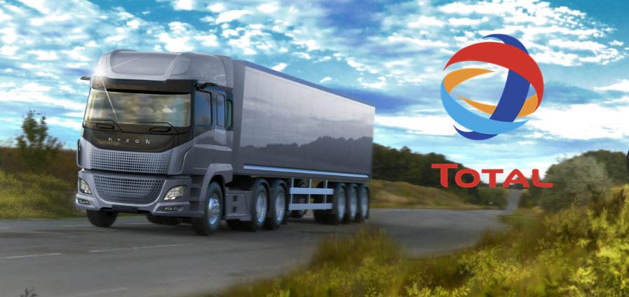 Hyzon Trucks TOTAL