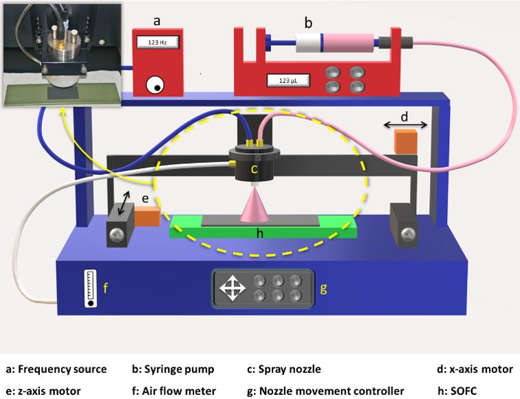 Ultrasonic Equipement KIER Research on SOFC.jpg 2