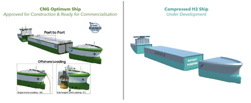 Approvals Process for Compressed Hydrogen Ship Underway