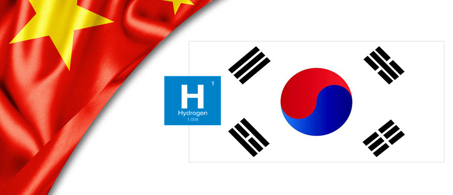 China Korea Hydrogen