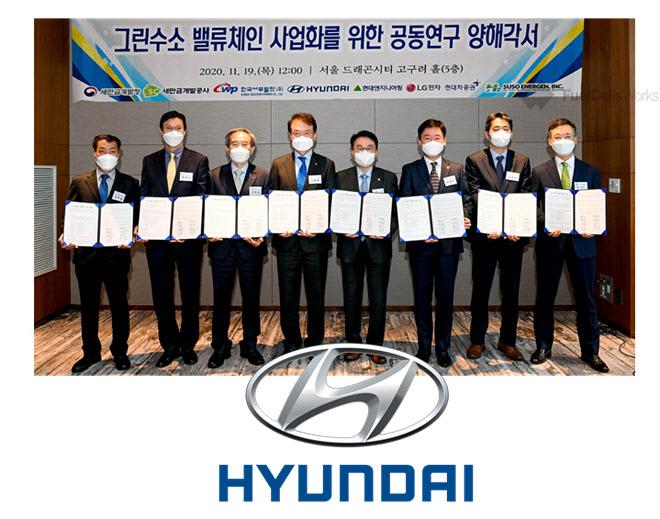 Hyundai Motor Group and Saemangeum Development Administration Sign Green Hydrogen Development Agreement