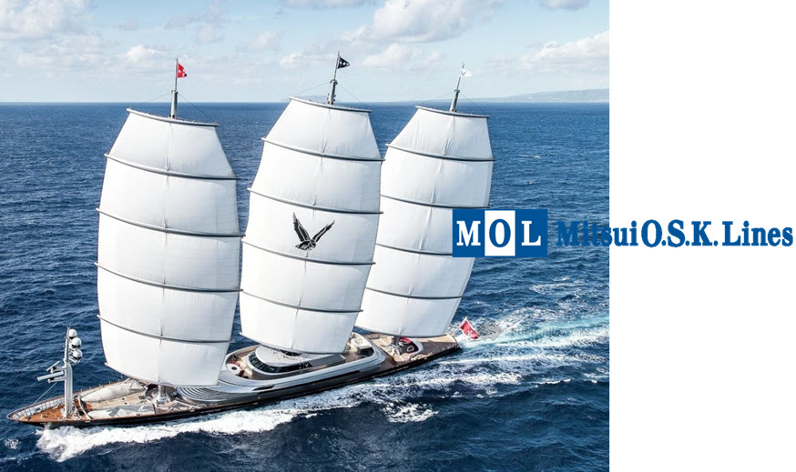 Mitsui OSK Lines MOL Joins Wind Hunter Project Looking at New Applications for Hydrogen and Wind Power