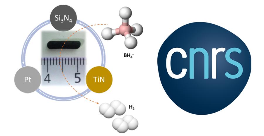Nanoporous Ceramic to Save Platinum for Hydrogen Production 1