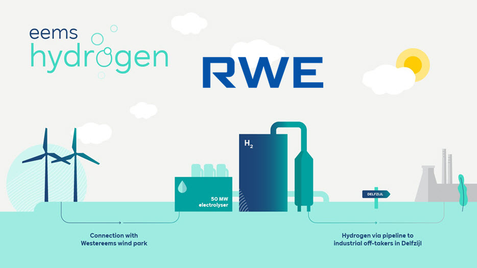 RWE Green Hydrogen Projects Enters New Stage