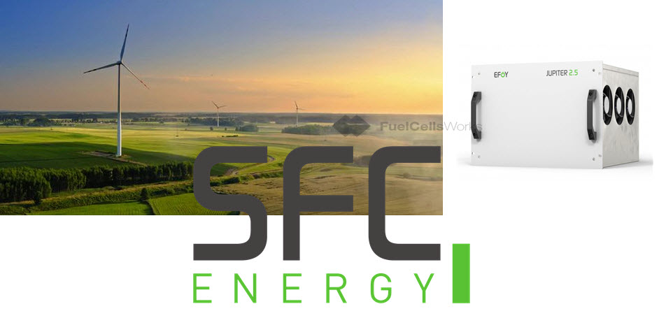 SFC Energy receives Order for EFOY Pro fuel cell systems from a Chinese Wind Industry Company