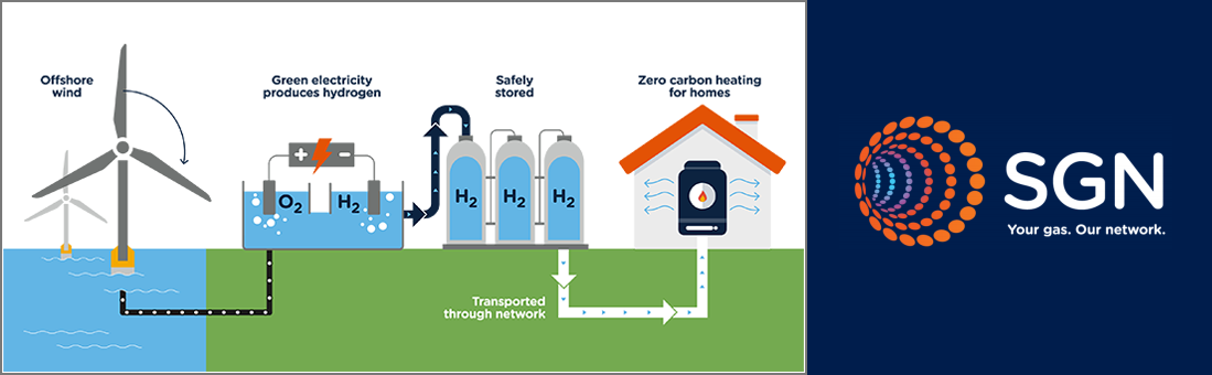 SGN Hydrogen Project Main