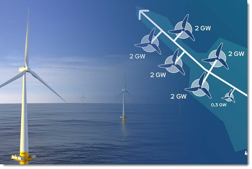 RWE is a Partner in a Pioneering Project for the Offshore Generation of Green Hydrogen