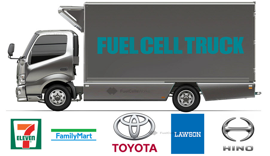 Toyota and Hino Launch Initiative with Seven Eleven FamilyMart and Lawson to Introduce Light Duty Fuel Cell Electric Trucks