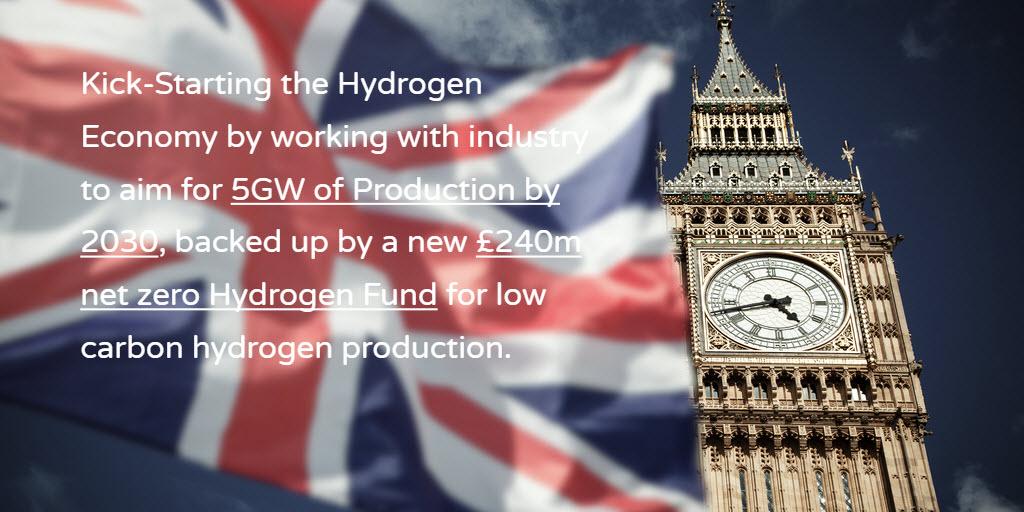 UK Government Green Plans Hydrogen