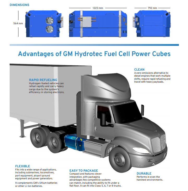 GM to Supply Navistar With Hydrotec Fuel Cell Power Cubes for Electric Vehicles 2