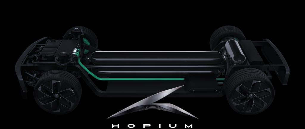 Hopium Platform Main