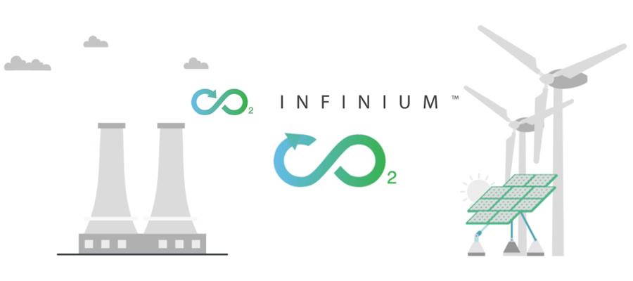 fuel cells works, infinium, hydrogen