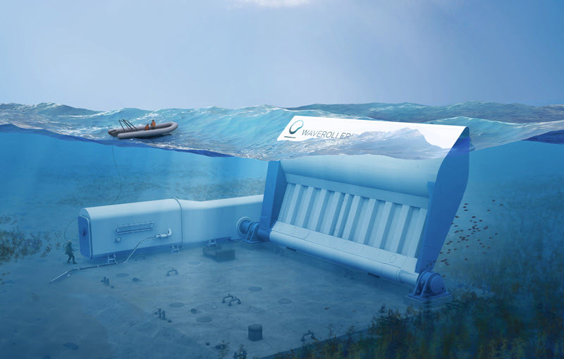 fuelcellsworks, AW-Energy Oy Announces Wave Energy Strategy for Green Hydrogen Market