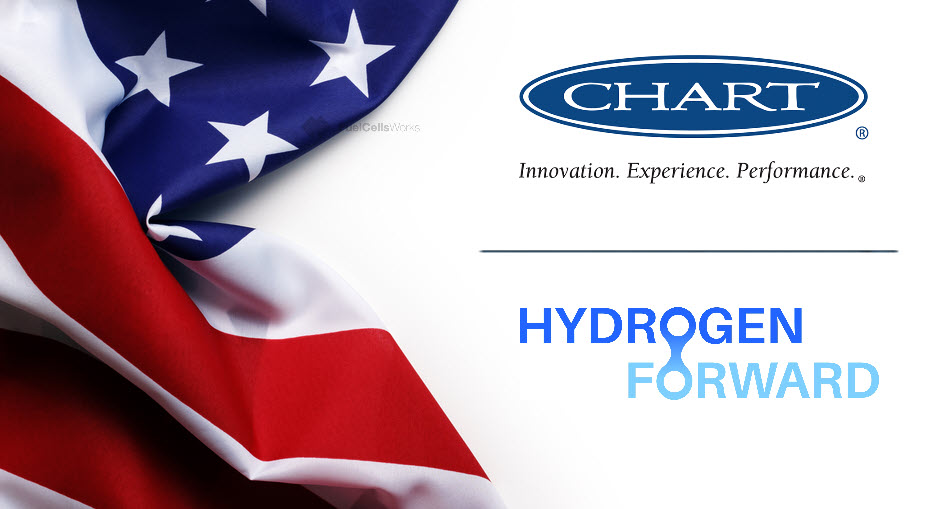 fuelcellsworks, Chart Industries Joins Hydrogen Forward Coalition as Founding Member