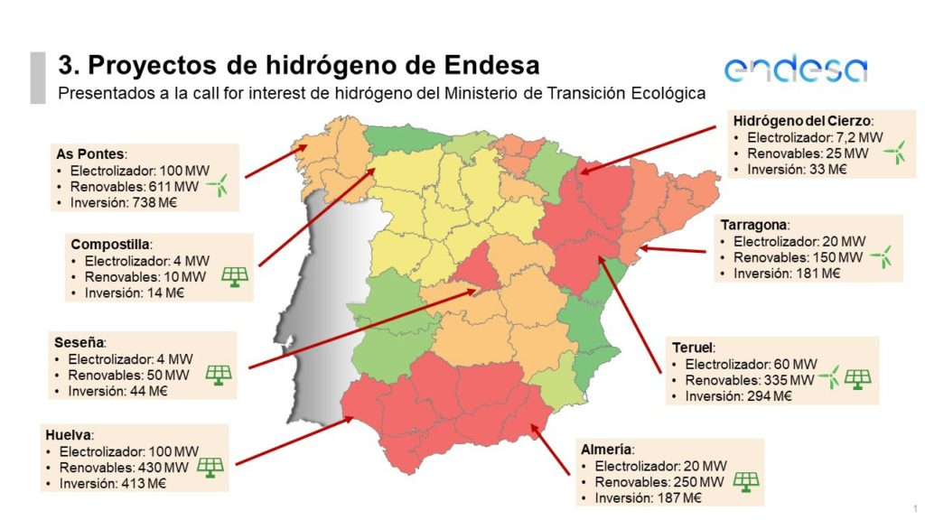 Endesa Planning the Development of 23 Green Hydrogen Projects with Investment of Over EUR2.9 Billion