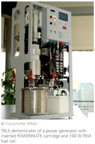 Fraunhofer Institute Develops POWERPASTE for Hydrogen Storage