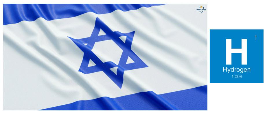 fuelcellsworks, israel, hydrogen
