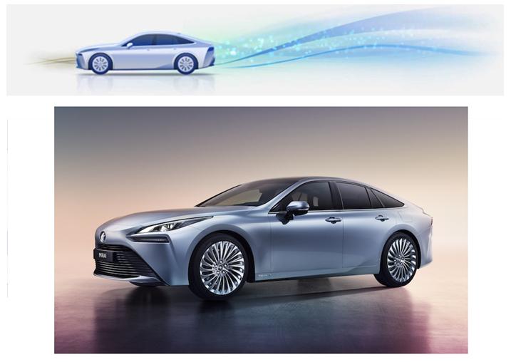 fuelcellsworks, hydrogen cars, hydrogen, mirai