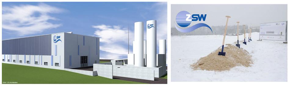 fuelcellsworks, hydrogen, sw