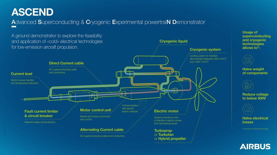 fuelcellsworks, hydrogen, liquid hydrogen, h2