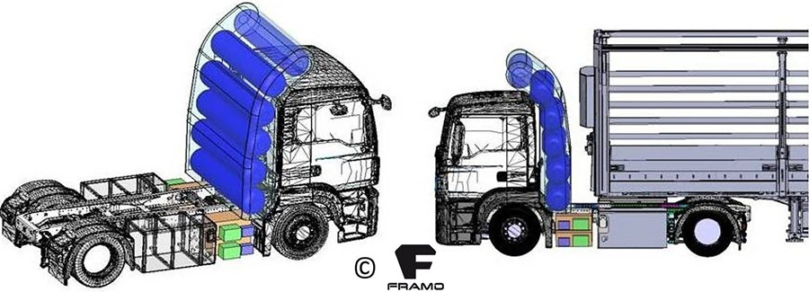 FRAMO to Present H2 Truck at the End of 2021