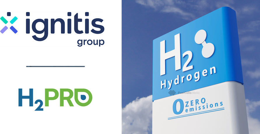 Ignitis Innovation Fund Is Investing Together With Bill Gates Fund Into the Start up Developing Green Hydrogen