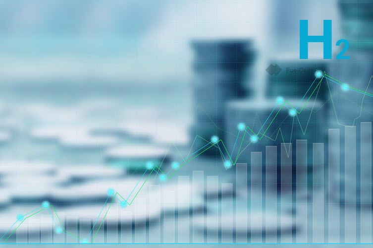 fuelcellsworks, Direxion Launches Hydrogen ETF