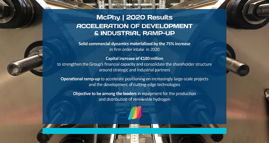 McPhy 2020 Results Acceleration of Development and Industrial Ramp Up