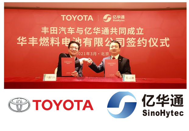SinoHytec and Toyota to Form Joint Venture in China for Fuel Cell Vehicles