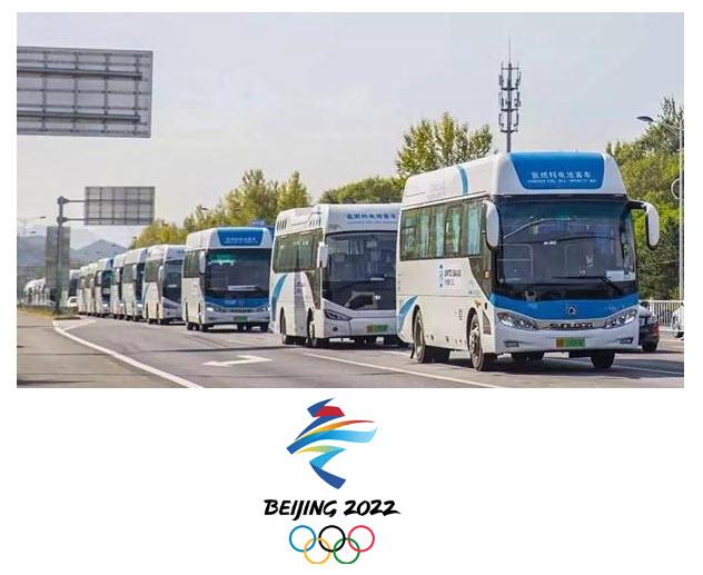 2022 Olympics China Buses