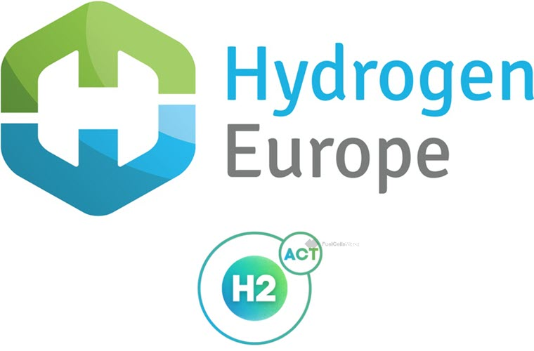 Hydrogen Europe H2 Act
