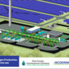 McDermotts CBI Storage Solutions And New Energy Complete Engineering For Green Hydrogen Generation Facility 1