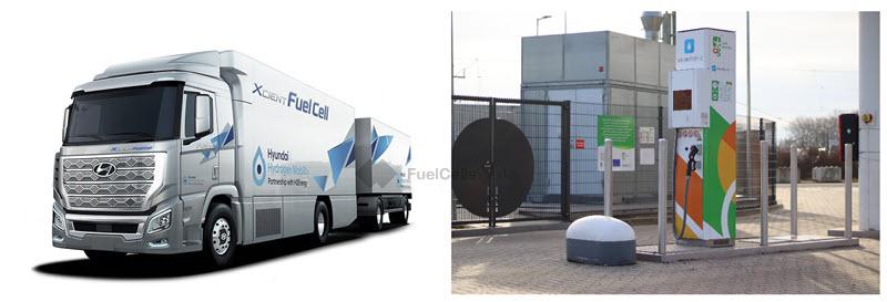 Fuel cells works, hydrogen, hyundai, OrangeGas, Netherlands, fuel cells