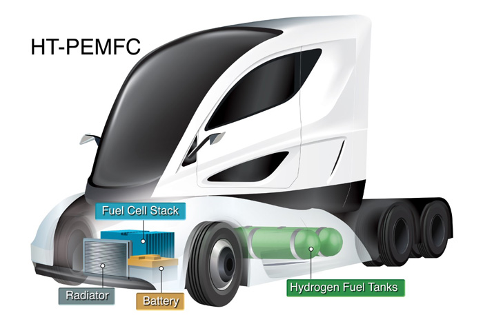 Fuel cells works, Moving Toward A Clean-Energy Future By Advancing Fuel Cell Technology