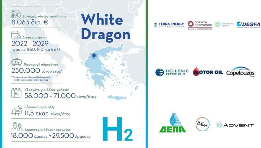 Fuel cells works, hydrogen, greek, white dragon